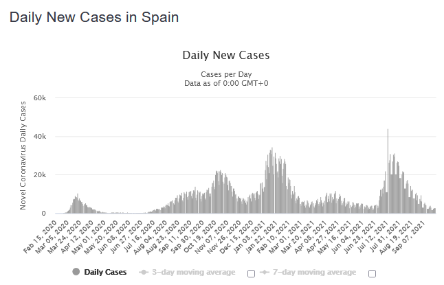 [93662-spain-cases-png]